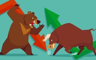 Откровения рынка Биткоин