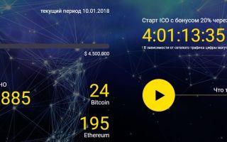 Russia не РФ или криптовалюты России в 2018 году