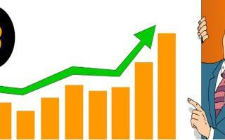 Перспективы и потери инвесторов