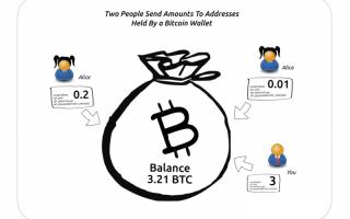 Знакомство с миром биткоин транзакций