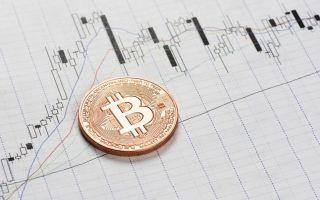 Курс всеми любимого биткоин может потерпеть провал
