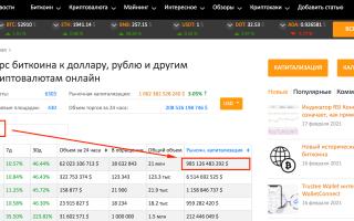 Состояние крипторынка на 19.02.2021