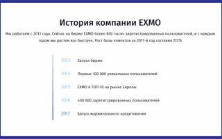 Российская биржа криптовалют Эксмо вводит маржинальную торговлю