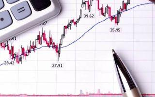 График курса криптовалют волатилен – и это хорошо