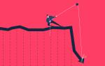 Настроение Биткоин отрасли падает