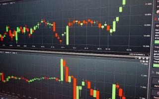Поведение курса биткоина и других криптовалют по отношению к доллару США
