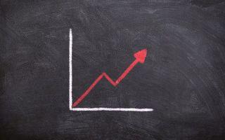 Циклы Китчина: модель роста Биткоина