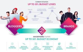 SocialMedia.Market — новое слово в маркетинге влияния
