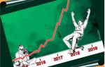 Курс криптовалюты биткоин уверенно превысил 5000 долларов