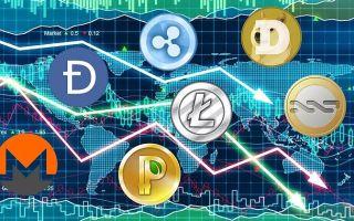 Обвал рынка криптовалют: какие прогнозы для альткоинов