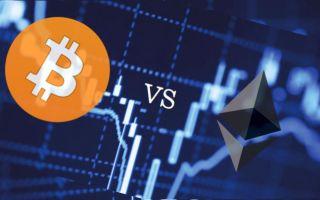 Зависимость курса Bitcoin и Ethereum