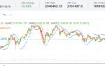 Параболик SAR: динамический индикатор тренда