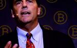 Взлёт Bitcoin форка SV и мнение инвесторов о Биткоин