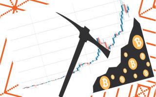 Какие в настоящее время у биткоина самые большие сложности?