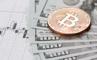 Прогнозы курса биткоина и новости за сегодня