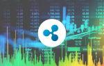 Новости криптовалют: продолжится ли рост курса Bitcoin и альткоинов