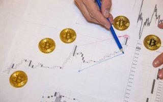 Цены биткоина и других криптовалют не работают в пользу быков
