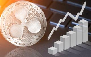 Кто занижает стоимость ripple? Последние новости