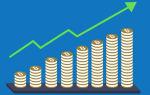 График цены bitcoin в долгосрочном периоде показывает перманентный рост