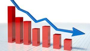 цена криптовалют падает