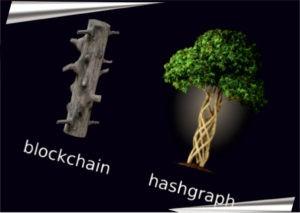 блокчейн применение