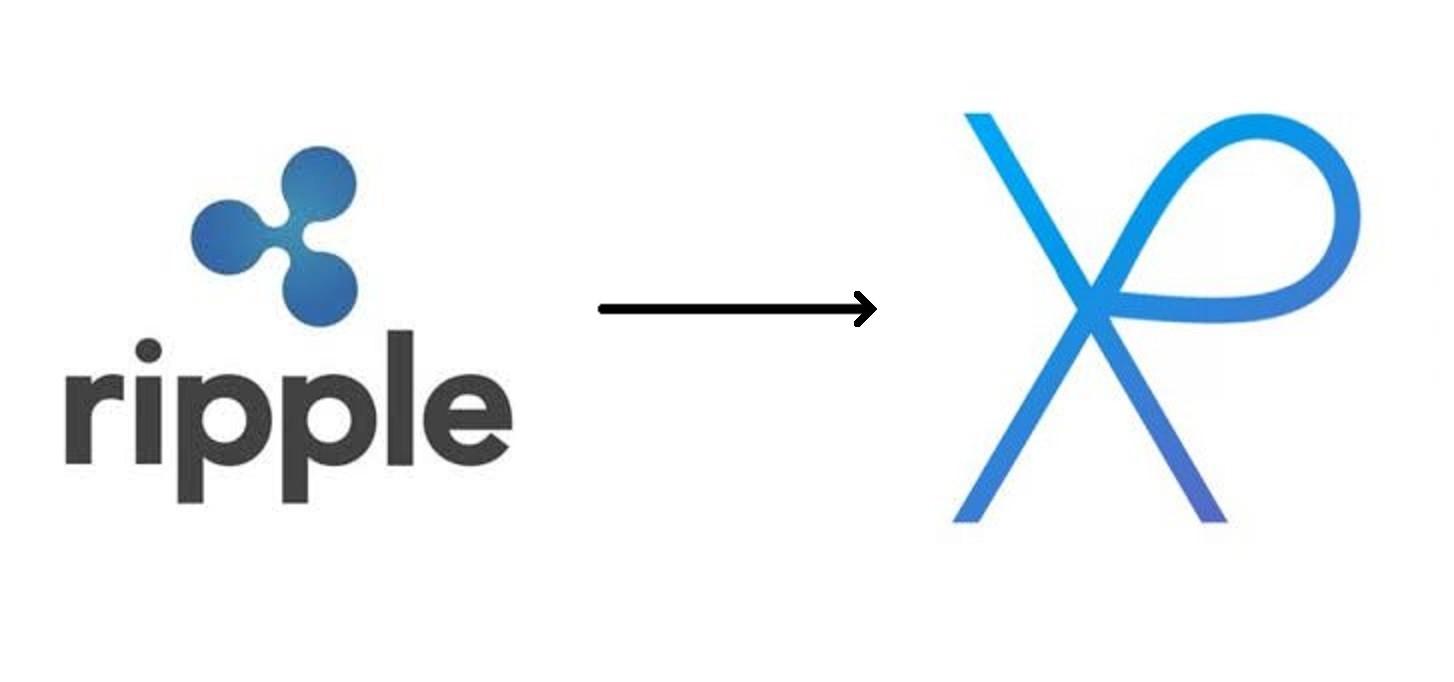 Логотип XRP