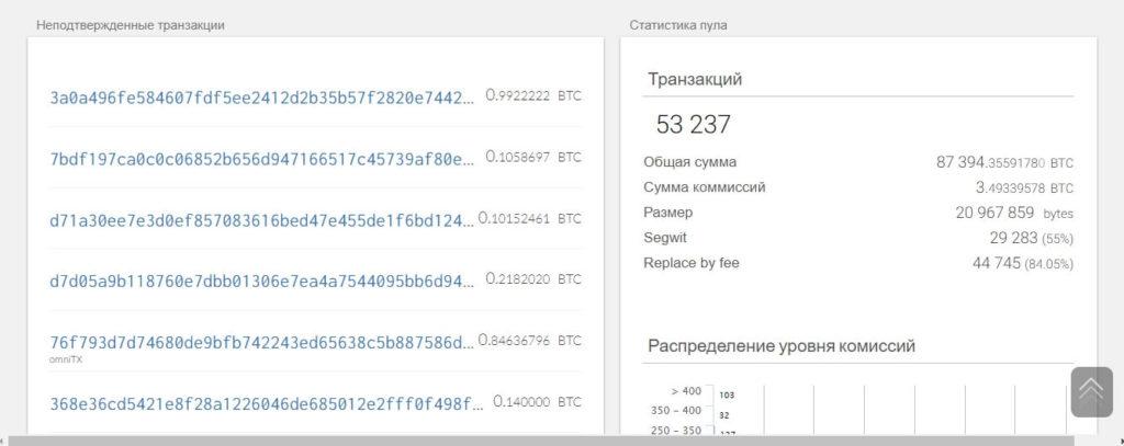 tranzacție minimă a bitcoinului)