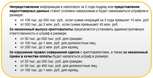 криптозакон-2021