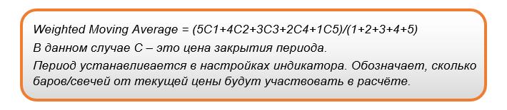 формула WMA