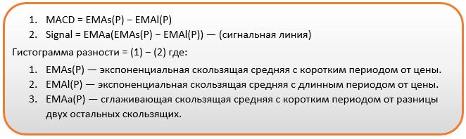 формула MACD