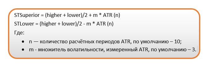 Формула Supertrend