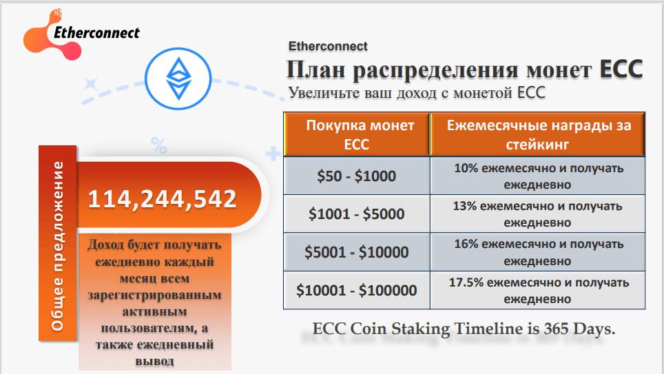 etherconnect проценты